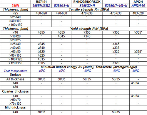 pc gilmore price list pdf